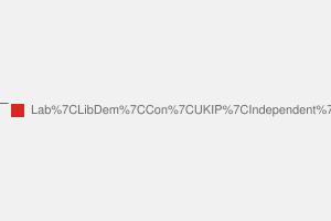 2010 General Election result in Birmingham Hall Green